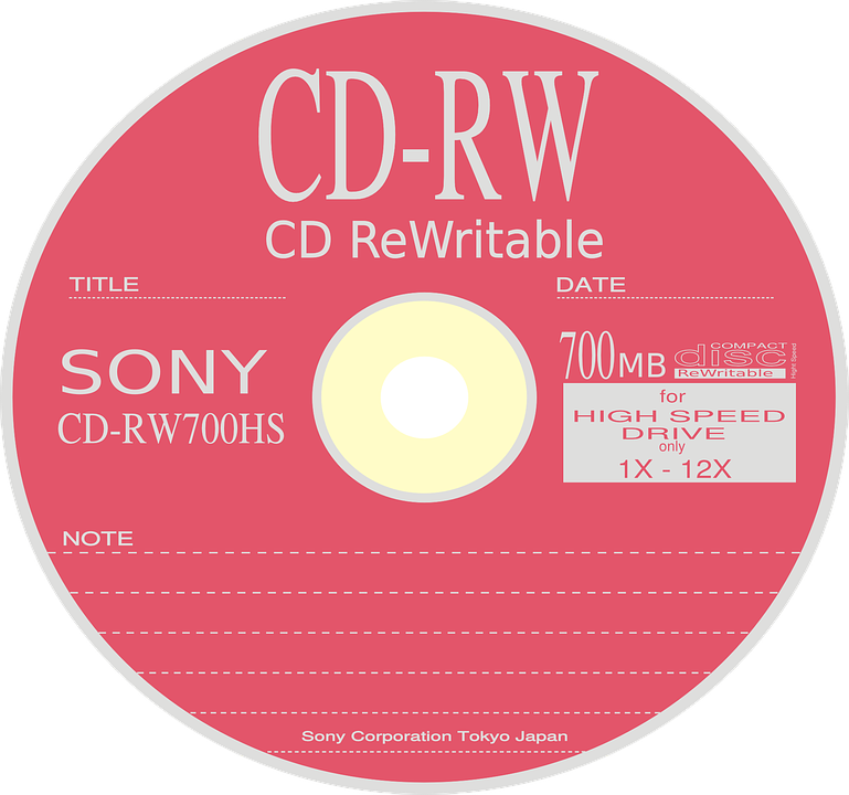 MaybeBytes What The 700MB On A CD R Means